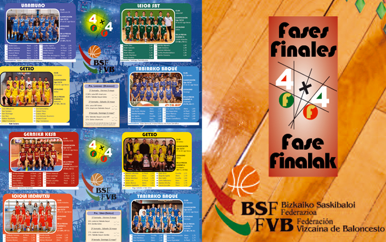 fases finales cadetes