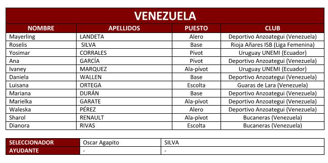 plantilla-venezuela