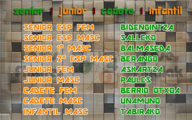 SEDES-FASES-FINALES-18-19